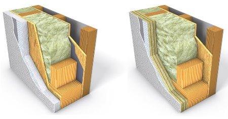 emi support gmbh wandaufbau aussenwand holzst nderbauweise ausstattung bemusterung wolfhaus. Black Bedroom Furniture Sets. Home Design Ideas
